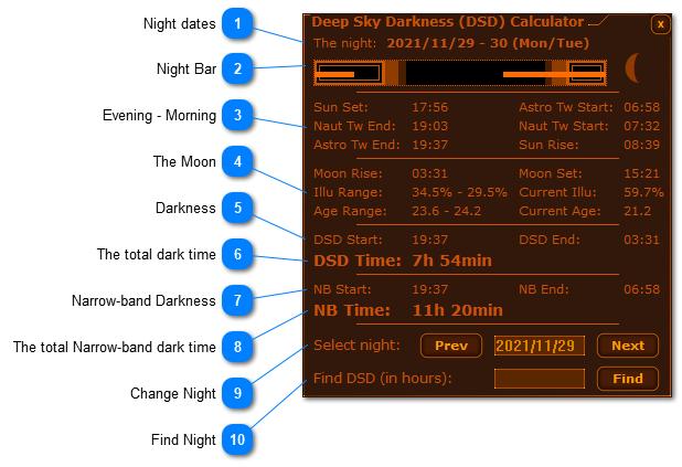 Deep Sky Darkness calculator